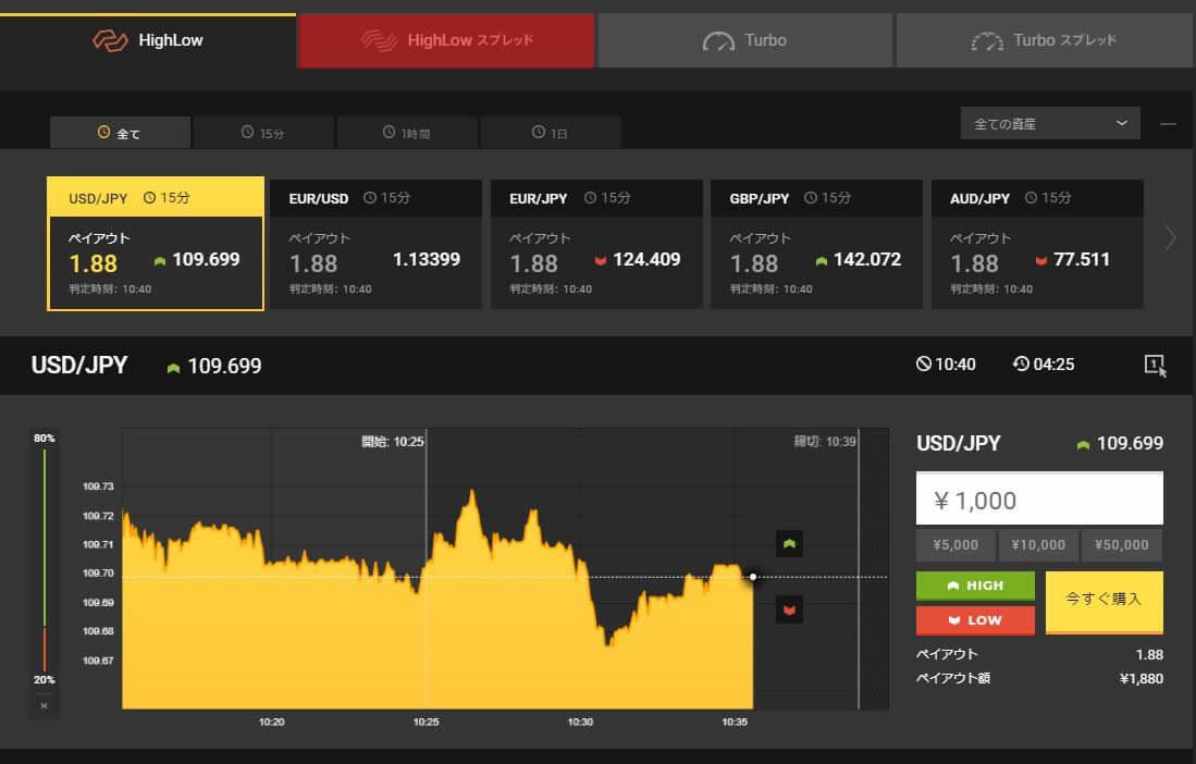 ハイローオーストラリアの取引ルール②ハイロースプレッド