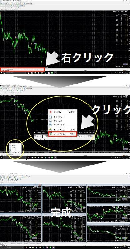 すべての通貨チャートを表示させる方法