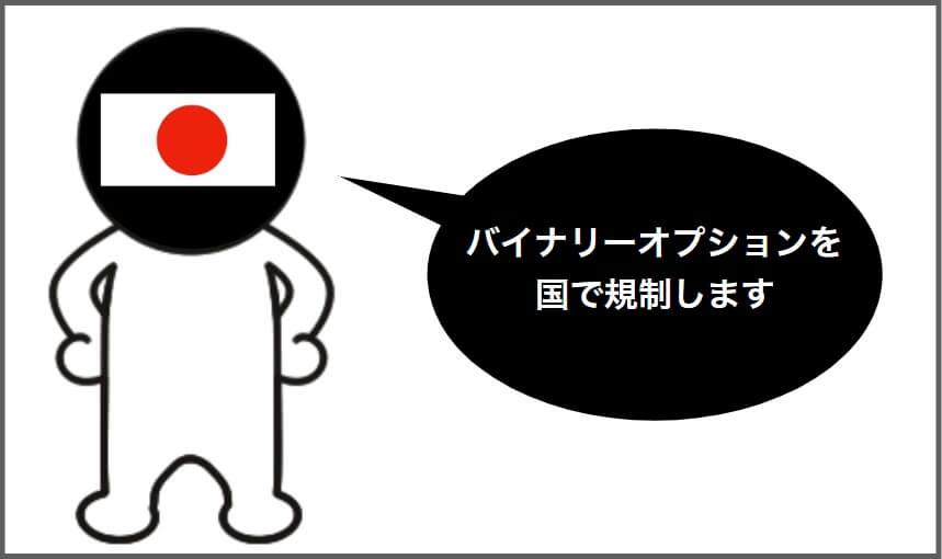 日本国内でのバイナリーオプション規制が開始