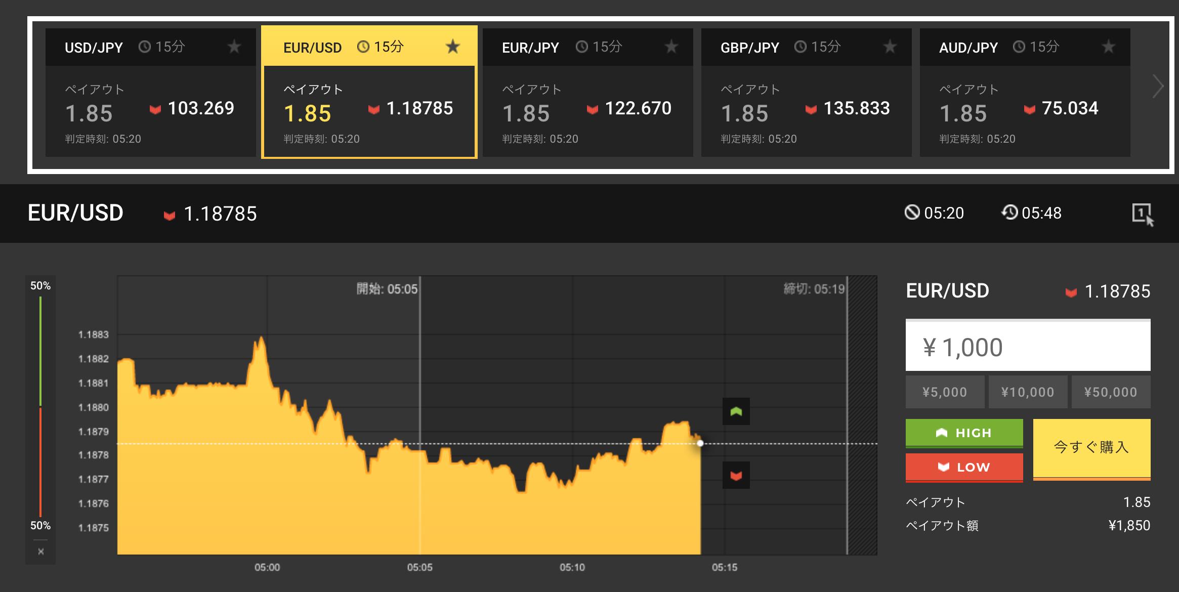ハイローオーストラリア 通貨ペアの選択画面